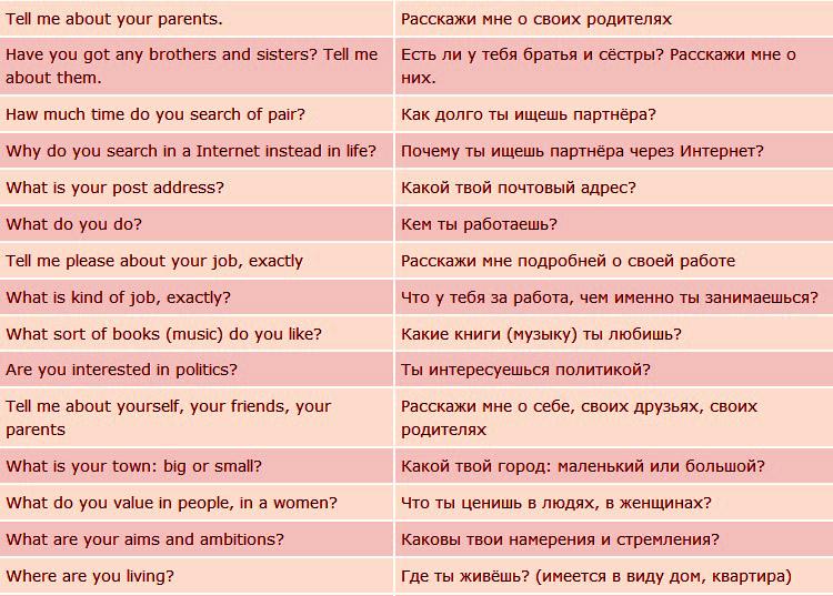 В знакомстве интернете для список парня вопросов при